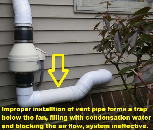 Improper radon mitigation installation